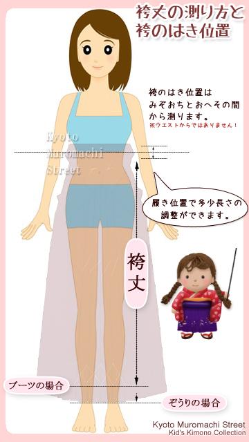 ジュニア用振袖(十三参り)